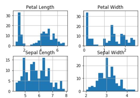 python data science tutorial pdf
